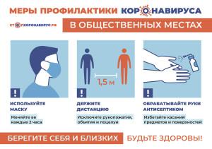 Меры профилактики коронавируса.cdr