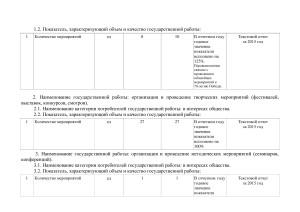 отчет за 2015 год_002